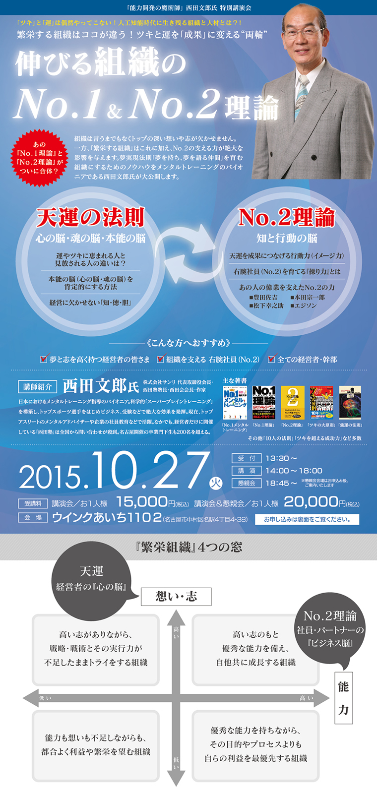 西田文郎氏特別講演 「伸びる組織のNo1&No2理論」